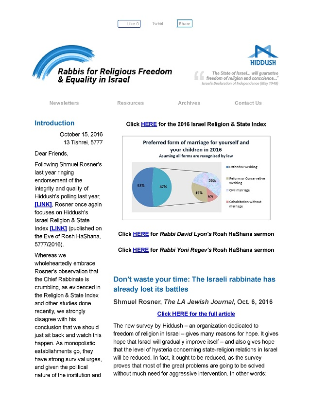 Newsletter Archives - Rabbis for Religious Freedom and